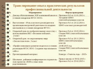 Транслирование опыта практических результатов профессиональной деятельности №