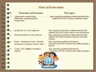 Мои публикации №Название публикацииВеб-адрес 7. «Зеркальное» письмо букв.