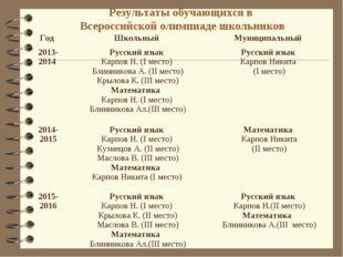 Результаты обучающихся в Всероссийской олимпиаде школьников Год Школьный Му