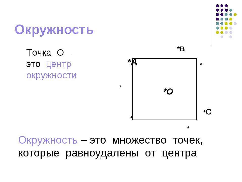 Окружность *О Точка О – это центр окружности Окружность – это множество точек...