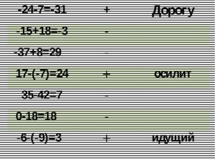 -24-7=-31 + Дорогу -15+18=-3 - -37+8=29 - 17-(-7)=24 + осилит 35-42=7 - 0-18=