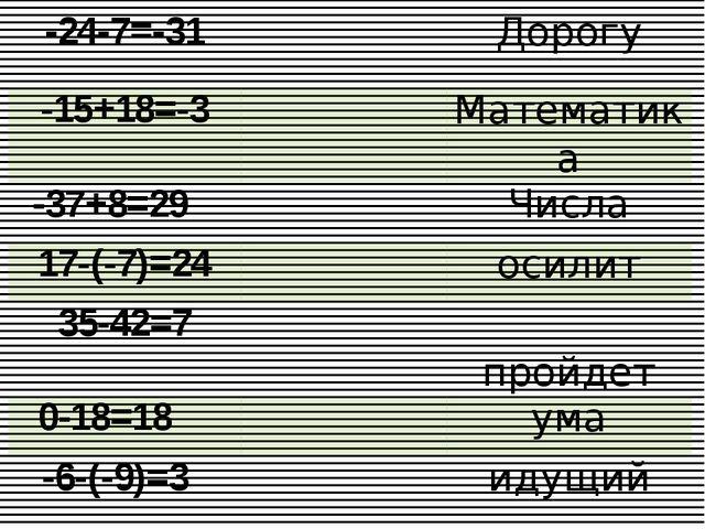 -24-7=-31 Дорогу -15+18=-3 Математика -37+8=29 Числа 17-(-7)=24 осилит 35-42=...