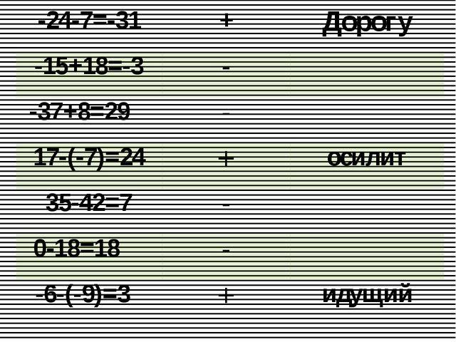 -24-7=-31 + Дорогу -15+18=-3 - -37+8=29 - 17-(-7)=24 + осилит 35-42=7 - 0-18=...