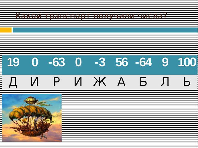 Какой транспорт получили числа? 19 0 -63 0 -3 56 -64 9 100 Д И Р И Ж А Б Л Ь...