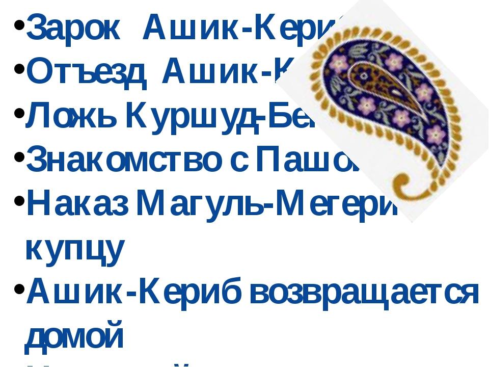 Зарок Ашик-Кериба Отъезд Ашик-Кериба Ложь Куршуд-Бека Знакомство с Пашой Нака...