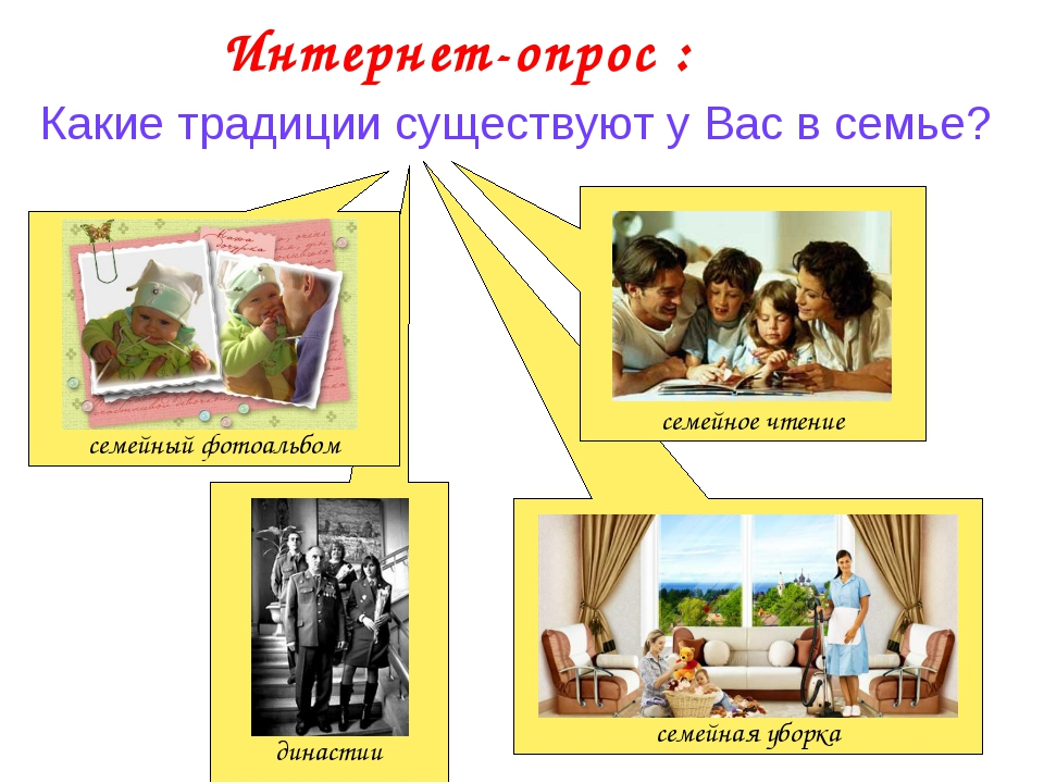 династии семейная уборка Какие традиции существуют у Вас в семье? Интернет-о...