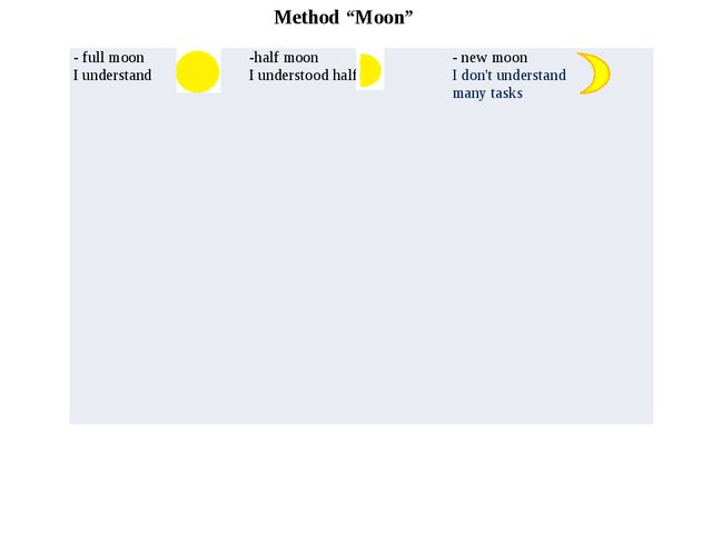 "Method ""Moon"" - full moon I understand -half moon I understood half - new moo..."