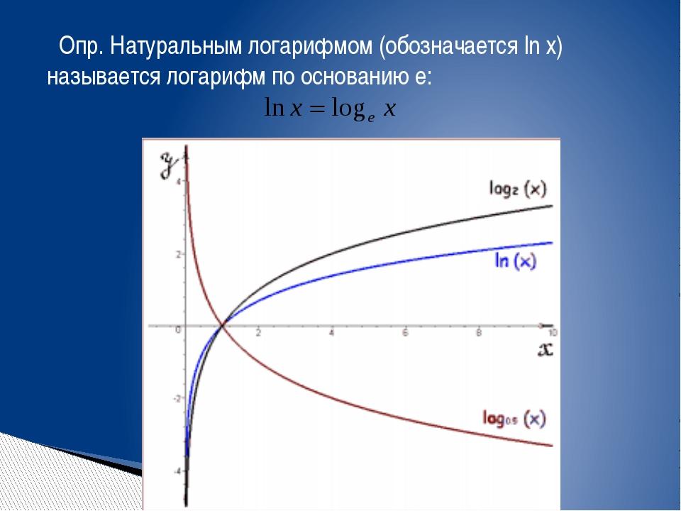 Опр. Натуральным логарифмом (обозначается ln х) называется логарифм по основ...