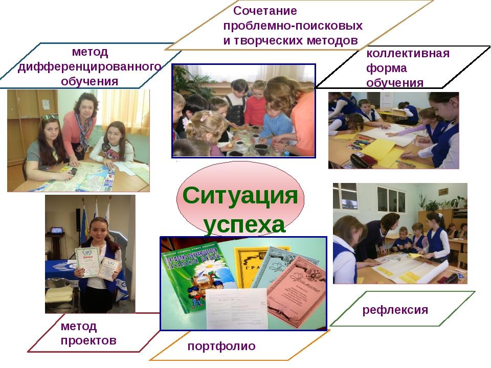 Ситуация успеха метод проектов коллективная форма обучения рефлексия портфол...