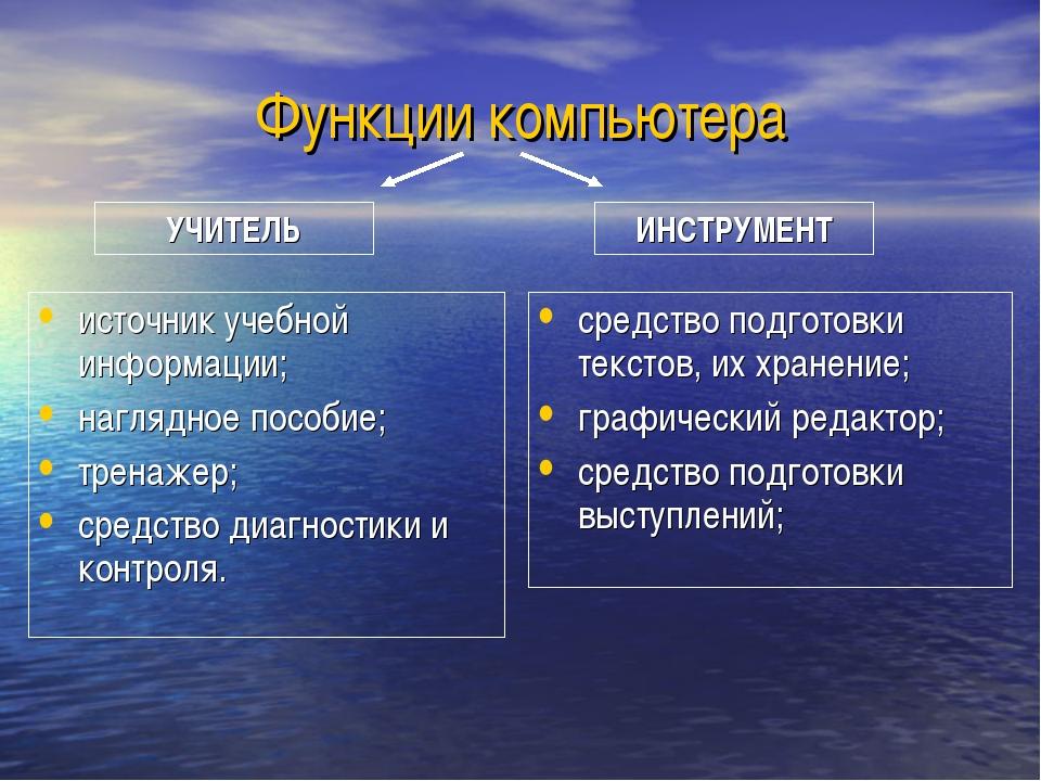 Функции компьютера источник учебной информации; наглядное пособие; тренажер;...