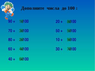 Дополните числа до 100 : 90 + =100 70 + =100 80 + =100 60 + =100 40 + =100 20