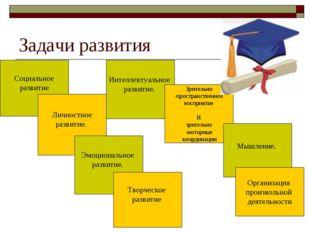 Задачи развития Социальное развитие Личностное развитие. Эмоциональное развит