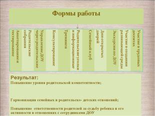 Формы работы Результат: Повышение уровня родительской компетентности; Гармони