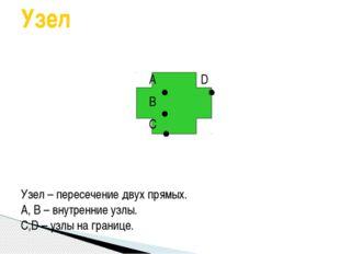 Узел Узел – пересечение двух прямых. A, B – внутренние узлы. C,D – узлы на г