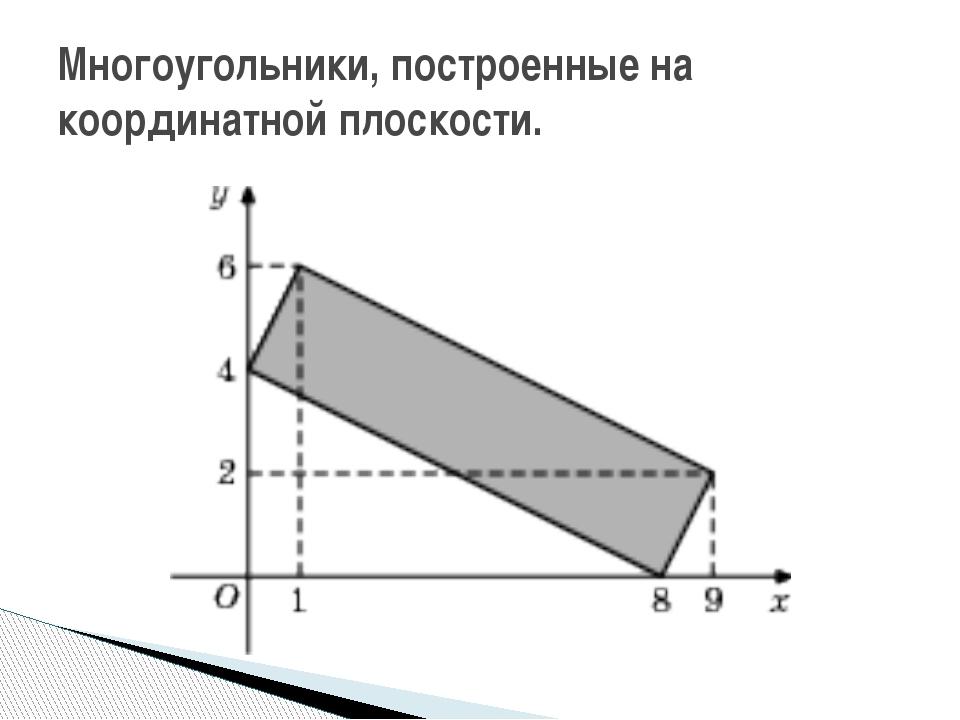 Многоугольники, построенные на координатной плоскости.