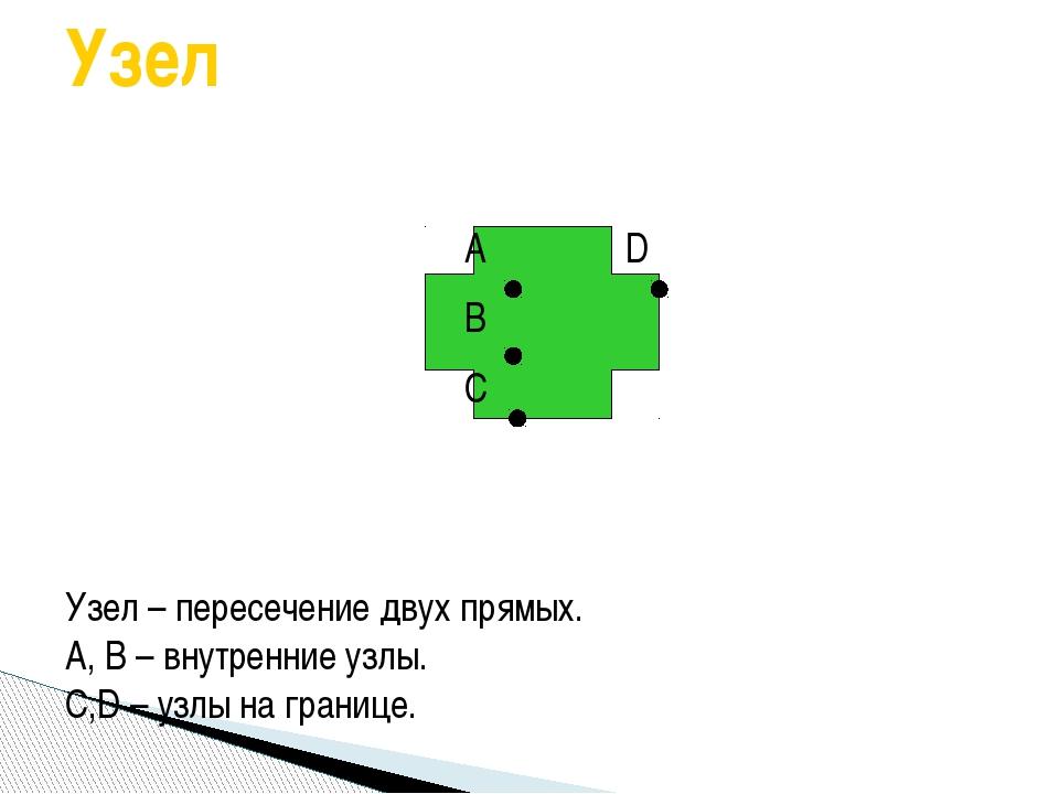 Узел Узел – пересечение двух прямых. A, B – внутренние узлы. C,D – узлы на г...