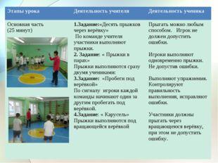 . Этапы урокаДеятельность учителяДеятельность ученика Основная часть (25 ми
