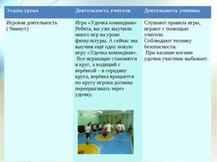 Этапы урокаДеятельность учителяДеятельность ученика Игровая деятельность (