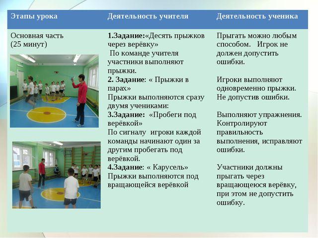 . Этапы урокаДеятельность учителяДеятельность ученика Основная часть (25 ми...