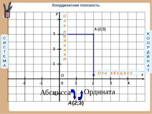 y x 3 2 1 0 1 2 3 4 -1 -2 -1 A (2;3) О СИСТЕМА КООРДИНАТ О с ь а б с ц и с с
