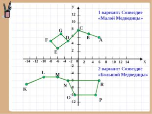 В(3;7) С(0;8) D(-3;5) Е(-6;3) F(-8;5) L(-10;-5) М(-6;-5) N(-3;-6) О(-1;-10)