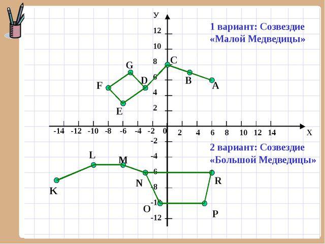 В(3;7) С(0;8) D(-3;5) Е(-6;3) F(-8;5) L(-10;-5) М(-6;-5) N(-3;-6) О(-1;-10)...