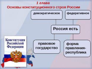 Россия есть правовое государство форма правления- республика демократическое