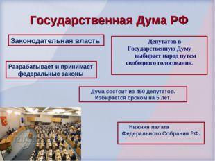 Государственная Дума РФ Законодательная власть Нижняя палата Федерального Соб