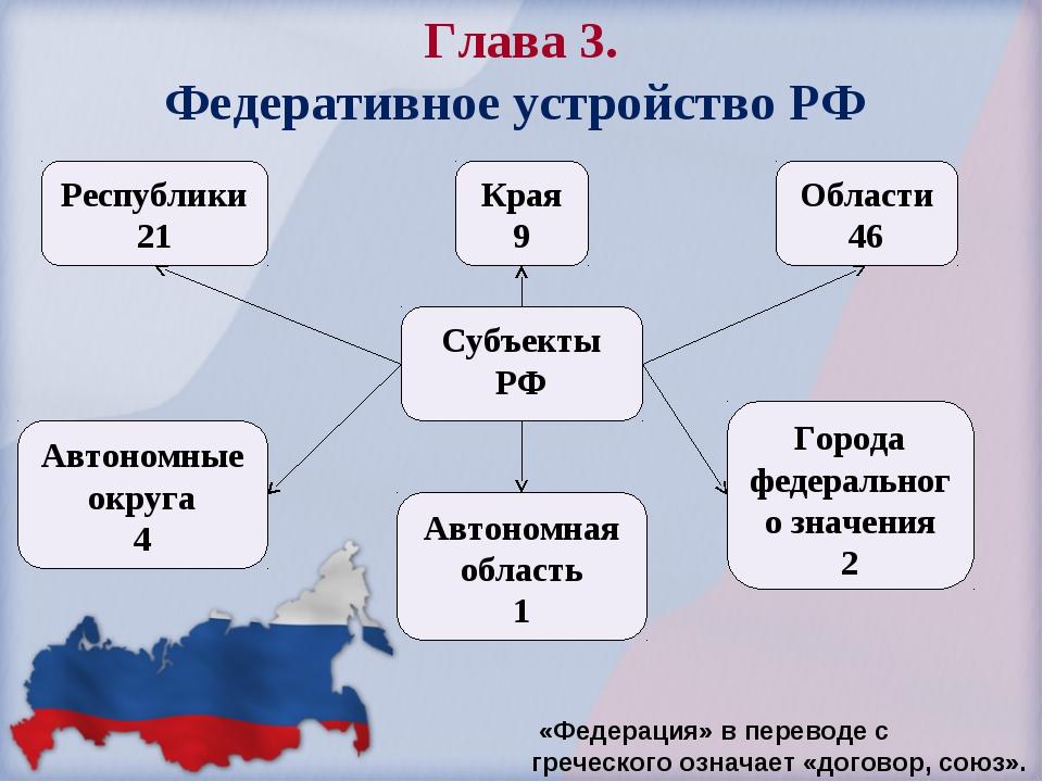 Глава 3. Федеративное устройство РФ Края 9 Республики 21 Области 46 Автономны...