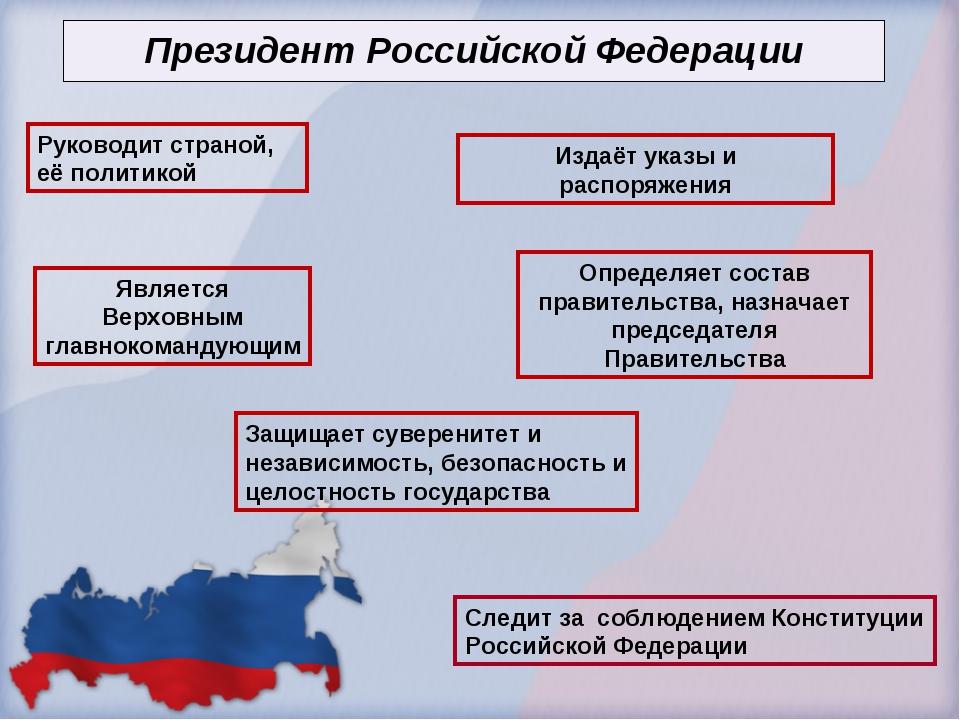 Президент Российской Федерации Следит за соблюдением Конституции Российской Ф...