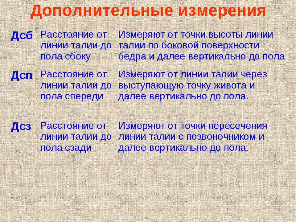 Дополнительные измерения Автор: Юрова Ольга Борисовна учитель технологии МОУ...