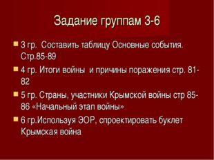 Задание группам 3-6 3 гр. Составить таблицу Основные события. Стр.85-89 4 гр.