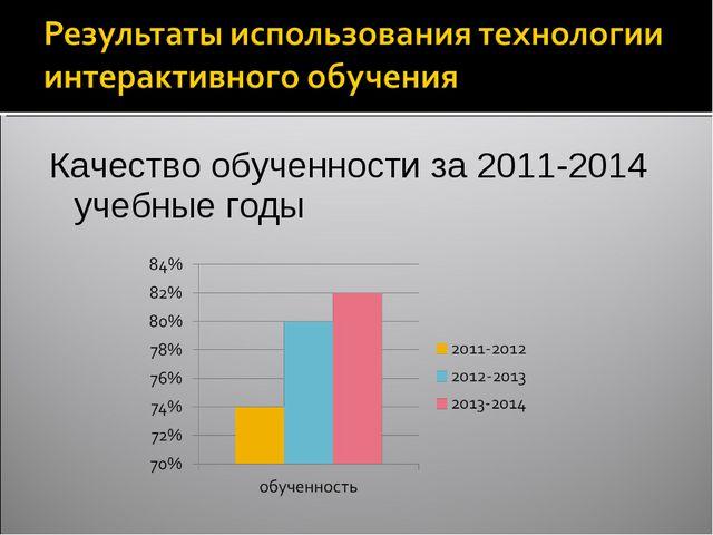 Качество обученности за 2011-2014 учебные годы