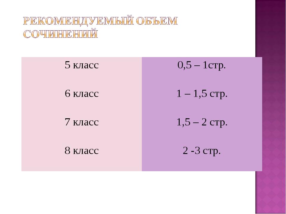 5 класс0,5 – 1стр. 6 класс1 – 1,5 стр. 7 класс1,5 – 2 стр. 8 класс2 -3 стр.