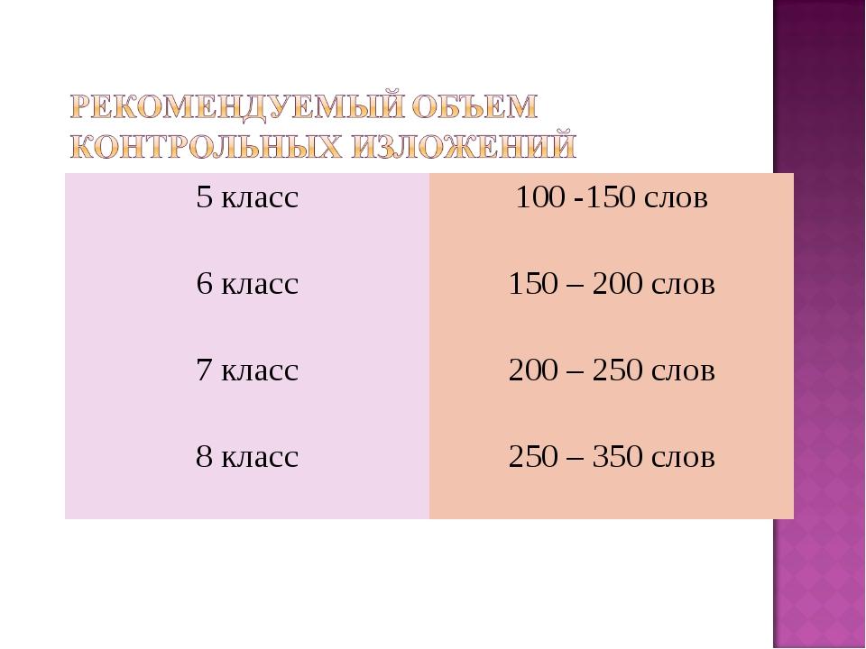 5 класс100 -150 слов 6 класс150 – 200 слов 7 класс200 – 250 слов 8 класс2...
