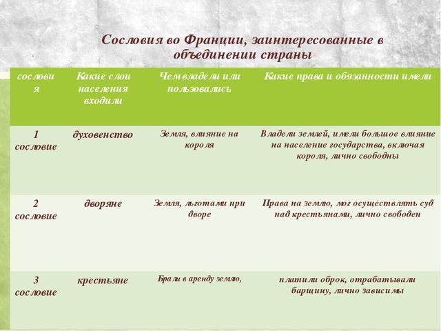 Сословия во Франции, заинтересованные в объединении страны сословия Какие сл...