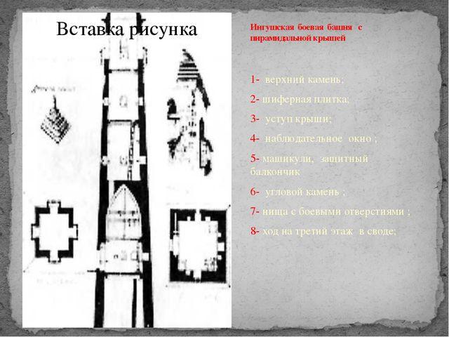 Ингушская боевая башня с пирамидальной крышей 1- верхний камень; 2- шиферная...