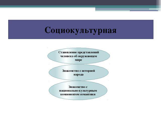 Социокультурная Становление представлений человека об окружающем мире Знакомс...