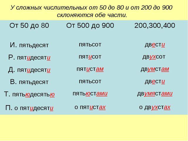 У сложных числительных от 50 до 80 и от 200 до 900 склоняются обе части. От 5...