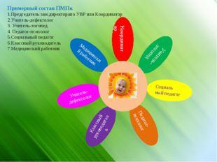 Примерный состав ПМПк 1.Председатель:зам.директорапо УВР или Координатор 2.У