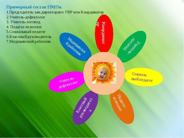Примерный состав ПМПк 1.Председатель:зам.директорапо УВР или Координатор 2.У...