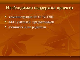 Необходимая поддержка проекта -администрация МОУ ВСОШ -М/О учителей предметни