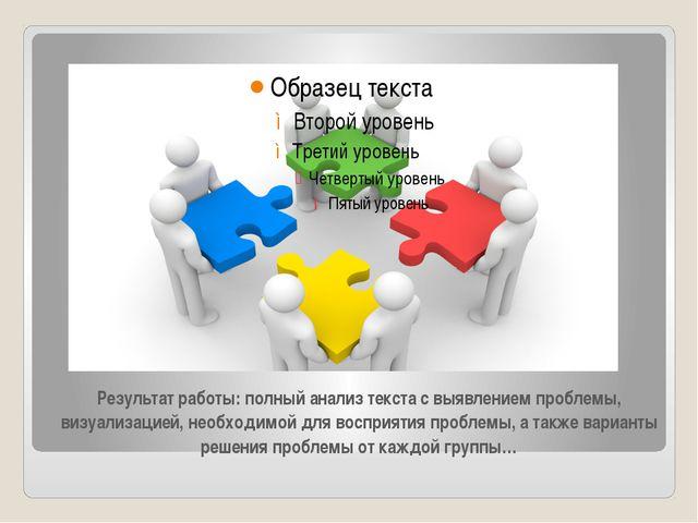 Результат работы: полный анализ текста с выявлением проблемы, визуализацией,...