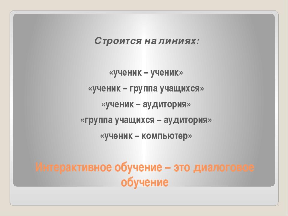Интерактивное обучение – это диалоговое обучение Строится на линиях: «ученик...