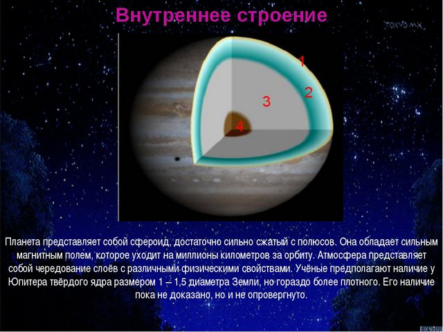 Внутреннее строение Планета представляет собой сфероид, достаточно сильно сжа...