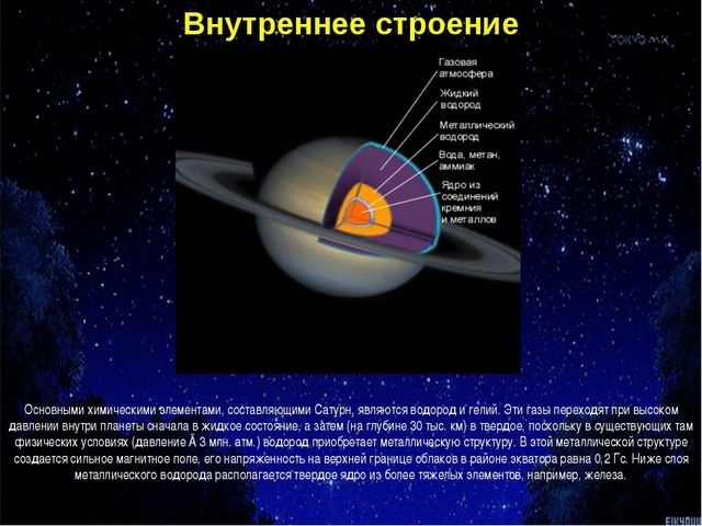 Внутреннее строение Основными химическими элементами, составляющими Сатурн, я...