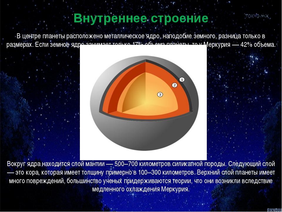 В центре планеты расположено металлическое ядро, наподобие земного, разница...