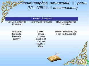 Қыпшақтардың этникалық құрамы (VI – VIII ғғ. қалыптасты) Қыпшақ бірлестігі Б