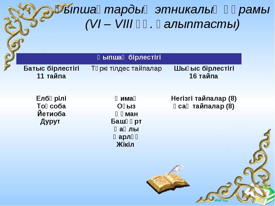 Қыпшақтардың этникалық құрамы (VI – VIII ғғ. қалыптасты) Қыпшақ бірлестігі Б...