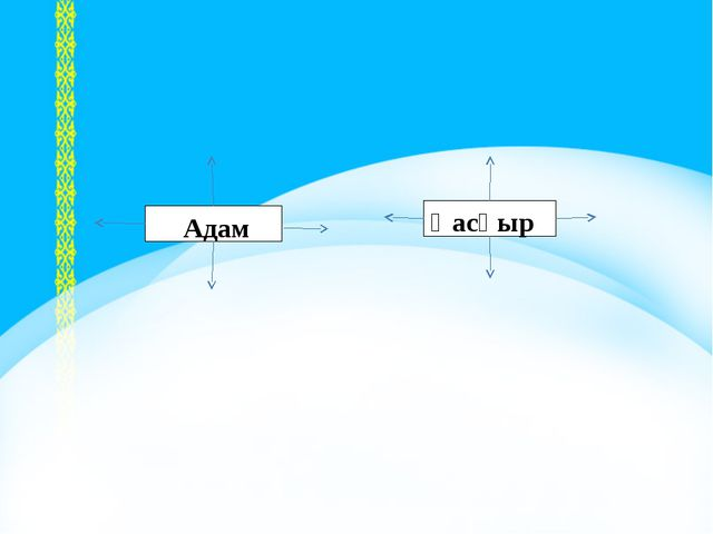 I, ІІ, ІІІ - бөлім Адам Қасқыр